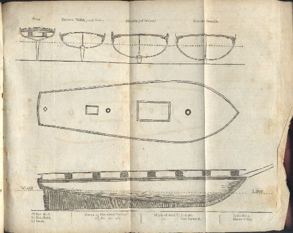 Image of page 8 Construction of Ships