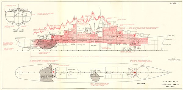 PLATE 1 USS Erie PG 50 Structural Damage and Fires