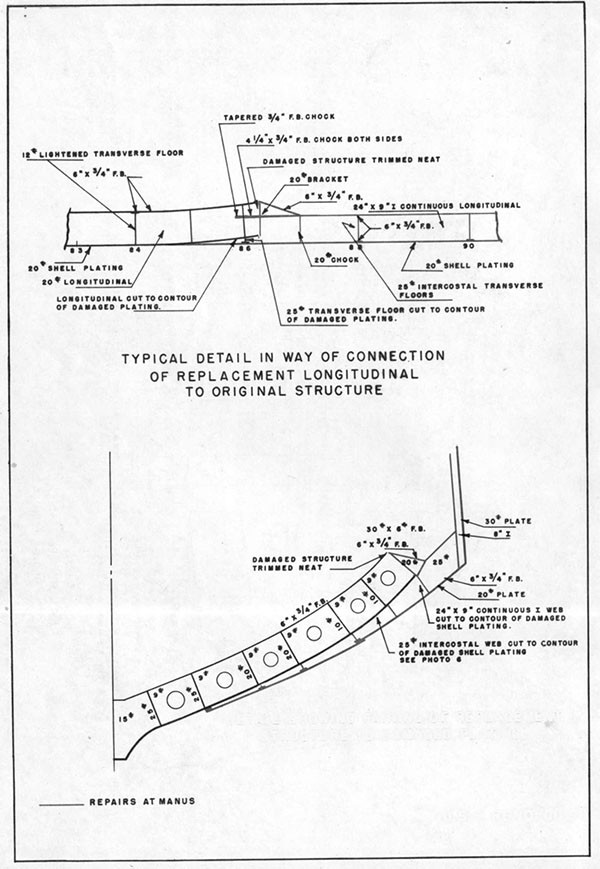 PLATE 8 - DETAIL SHOWING FAIRING OF REPLACEMENT STRUCTURE TO DAMAGED PLATING - U.S.S. RENO - CL-96.