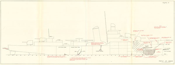 PLATE 17  - PROFILE OF DAMAGE - U.S.S. O'BRIEN DD-415.