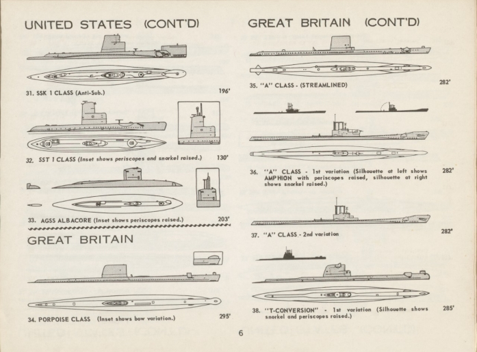 Page 6 - United States submarines continued, Great Britain