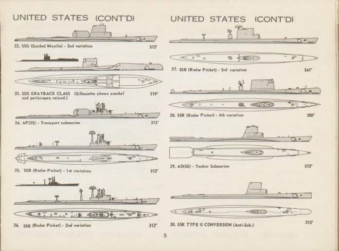 Page 5 - United States submarines continued