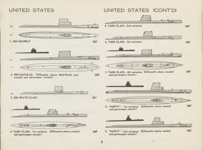 Page 3 - United States submarines