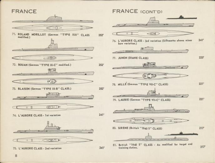 Submarine Sighting Guide ONI 3...