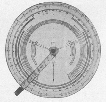 This Gun Train Indicator is made with two bearing circles. The inner circle revolves and indicates the arc of train of all guns. With the ship's head on true bearing and the movable arm on target bearing, the number of guns which can bear is shown by the arm