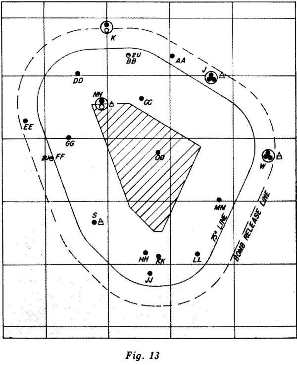 Figure 13 - Shows bomb release line and 75 degree line.; 75 degree line.