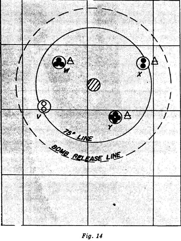 Figure 14 - 75 shows degree and bomb release lines.