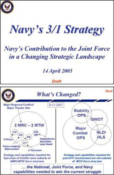 Image - cover - Navy's 3/1 Strategy