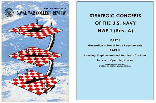 Image - two publication covers. (left) Naval War College Review - March/April 1974 and (right) Strategic Concepts of the US Navy NWP 1 (Rev. A)