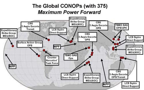 Image - The Global CONOPS (with 375) Maximum Power Forward