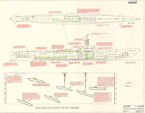 submarine report vol 1, war damage report no 58plate vii depth charge damage