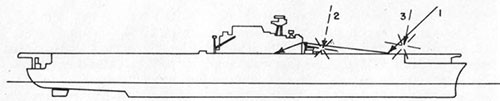 Diagram of ship showing bomb and shell hits.