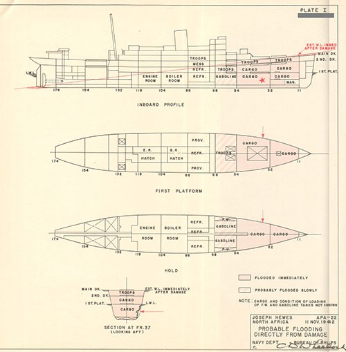 Plate 1: U.S.S. HEWES: Probable Flooding Directly From Damage