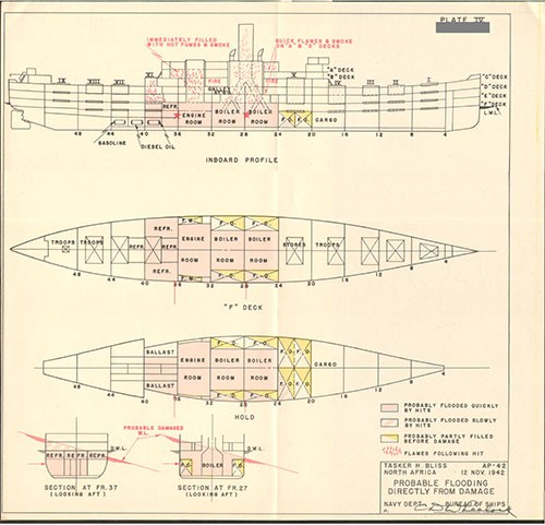 Plate 4: U.S.S. BLISS: Probable Flooding Directly From Damage