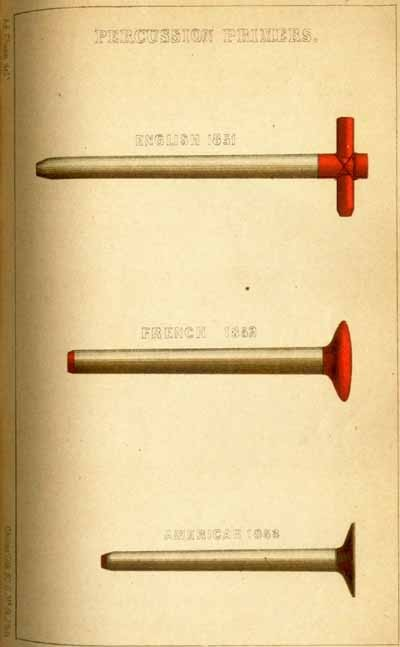 Color plate: Percussion Primers, English 1851, French 1852, America 1853
