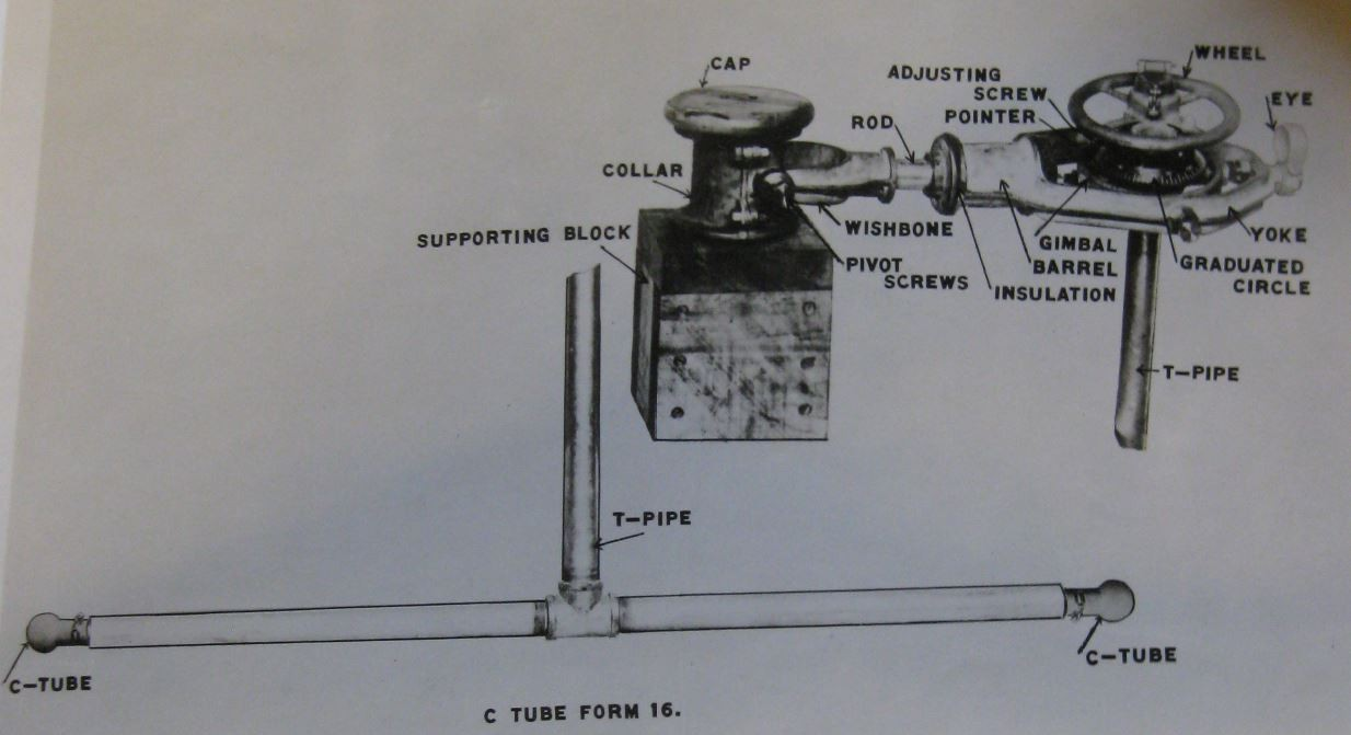 Sketch of the operation of a C-tube listening device.