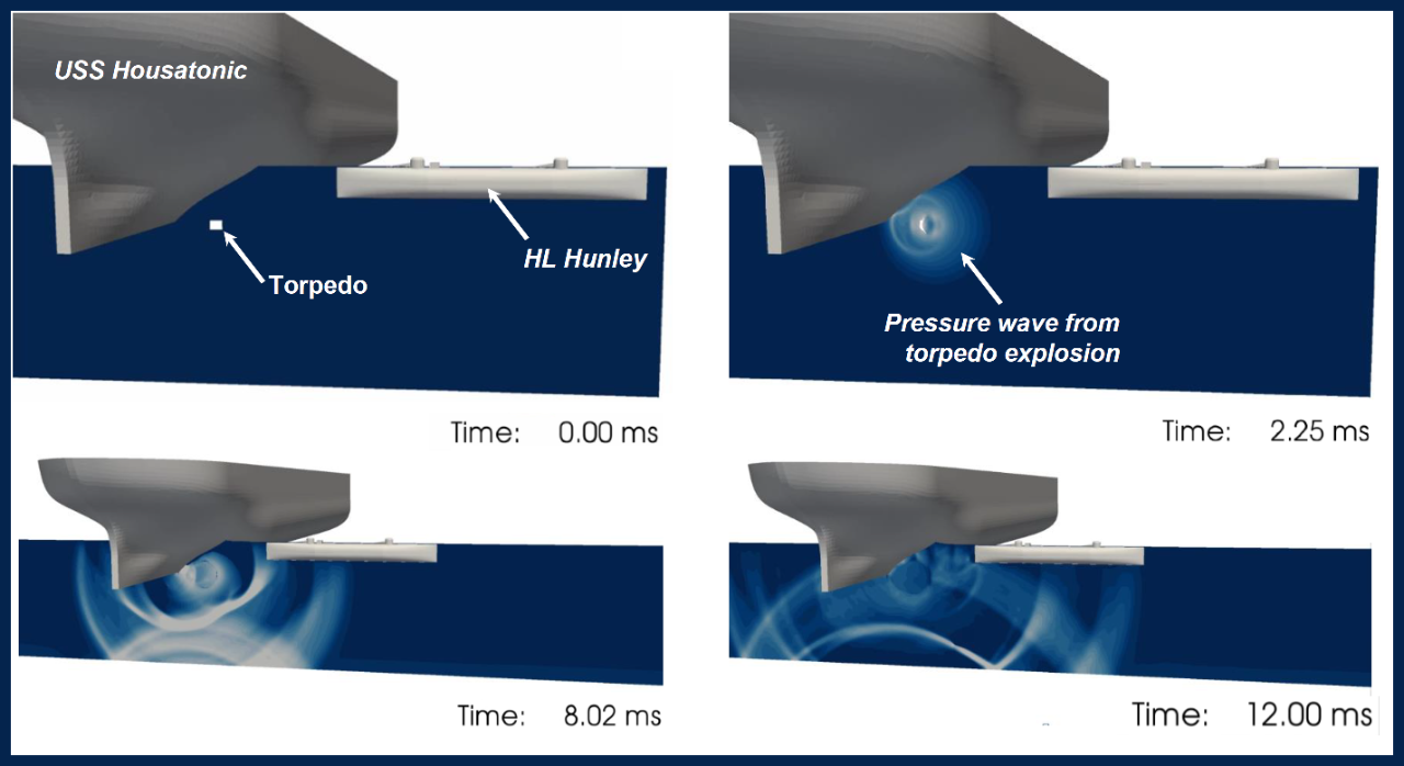 Simulation of the emanating pressure wave from H. L. Hunley's torpedo